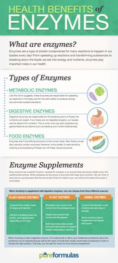 Health Benefits of Enzymes--eat more foods raw to get the enzymes your body needs for digestion!