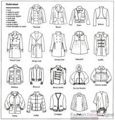 ultimate blouse style guide womens - Google Search