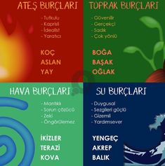 Sagittarius, Aquarius, Zodiac Elements, Galaxy Wallpaper, Zodiac Signs, Nom Nom, Words, Yay Yay, Random