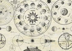 16 x 20 PRINT Vintage Astronomy Chart FREE by UncleBuddha on Etsy