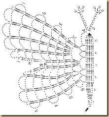 My Own Universe: CROCHET BUTTERFLIES
