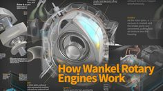 At takeoff, a jetliner engine can move tons of air per second. That's enough power to suck all the air out of the largest American football stadium in less than a minute! Here's a basic look at incredible jet engine technology with the turbofan engine. Wankel Engine, Turbofan Engine, Power To Weight Ratio, Four Stroke Engine, Technical Illustration, Pushes And Pulls, Race Engines, Cubic Foot, Motors