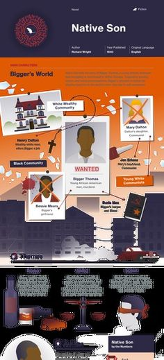 Native Son infographic
