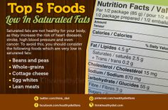 Top 5 foods low in saturated fats Health Memes, High Blood Pressure, Heart Disease, Saturated Fat, Healthy Choices, Nutrition, Foods, Top, Food Food
