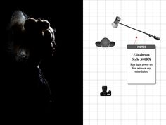 4 Lights | A Step By Step Guide | Jake Garn Photography