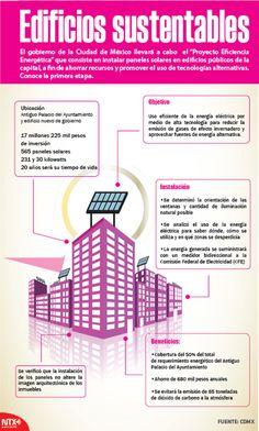 El gobierno de la CDMX instalará paneles solares en edificios públicos como parte de un programa para ahorrar recursos y promover el uso de tecnologías alternativas.  #Infographic
