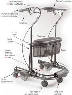 U-Step Walking Stabilizer: The walker surrounds you and rolls only when the brakes are released, allowing you to stand taller and avoiding the run-away-walker. Comes with an optional laser light which projects a line on the ground to cue steps. Turn around to sit on the seat/storage basket. Small turning radius, folds down for transport. Weighs 24lbs.