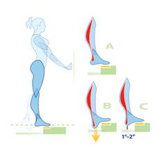 Smart Stretching  Everyday activities take a toll on our bodies, tightening our muscles and limiting our range of motion in potentially painful ways. This simple stretch routine can help undo the damage.
