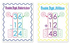 Two-Digit Addition and Subtraction Anchor Charts