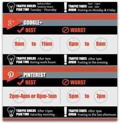 Great tips for using Pinterest and Google+ in your social media marketing plan.