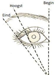 Afbeeldingsresultaat voor wenkbrauwen tekenen in stappen op papier