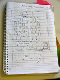 Simple plan for Hydroponic aquaponics system.. So easy!