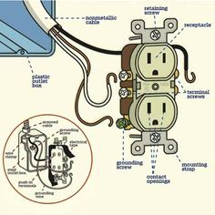 A cracked, loose, or (ouch!) shocking electrical receptacle is a candidate for replacement. But before you head out shopping for a new one, know what to ask for and how to connect everything safely. | Illustration: Harry Campbell | thisoldhouse.com