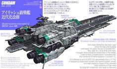 アイリッシュ級戦艦近代化改修