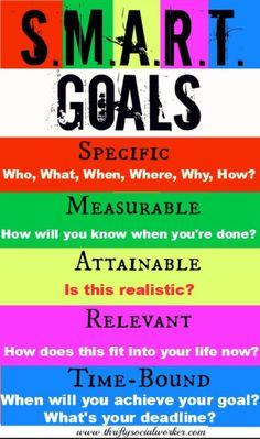 T GOALS (smart goals) for interventions, education plans and goal setting. Smart Goal Setting, Setting Goals, Goal Settings, Goal Setting Quotes, Measurable Goals, Types Of Goals, Specific Goals, Student Goals, Leader In Me