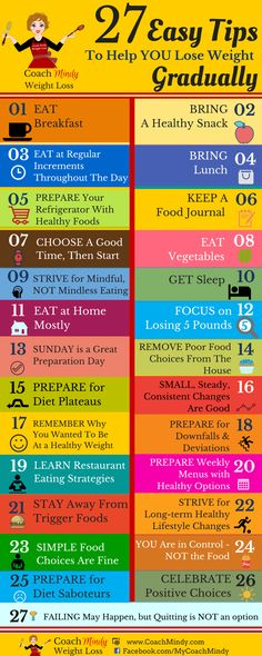 27 easy tips to help you lose weight gradually in a form of infographic so you can take it with you.