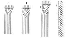 Braiding - 5 cords