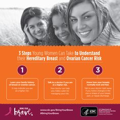 #BringYourBrave shares three steps you can take to understand your breast and ovarian cancer risk. Repin to share with your friends and loved ones. #BreastCancer #BreastCancerAwareness