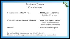 Full information on UK pension tax relief including minimum tax relief rates, maximum limits based on income or annual allowance rates