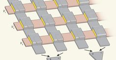 http://phys.org/news/2015-05-neural-network-chip-built-memristors.html