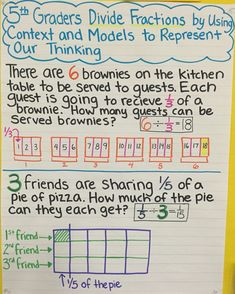 Dividing fractions anchor chart- dividing with unit fractions Math 5, Math Fractions, Guided Math, Dividing Fractions, Teaching Math, Equivalent Fractions, Multiplication, Teaching Division, Teaching Decimals