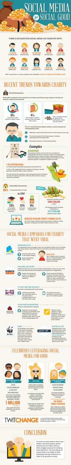 Infographic: Social Media for Social Good #infographic