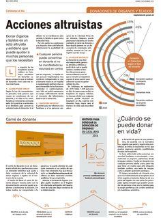 Artículo sobre Acciones Altruistas. La Vanguardia. Cristina Catalán