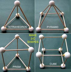 Construct geometric solids with marshmallows and toothpicks for an engaging STEM activity. Each toothpick is an edge; marshmallows are vertices. Math Classroom, Kindergarten Math, Teaching Math, Math Games, Math Activities, Geometry 2nd Grade Activities, Babysitting Activities, Maths 3e, Math Math