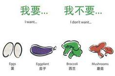 Learn Chinese Online, Teaching Methodology, Learn Mandarin, Chinese Language, Shenzhen, Custom Design, Education, Learning, School