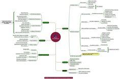 La veille stratégique et l'intelligence économique en une carte heuristique (Mind Mapping)  http://erdelcroix.tumblr.com/post/26938643480/la-veille-strategique-et-lintelligence-economique