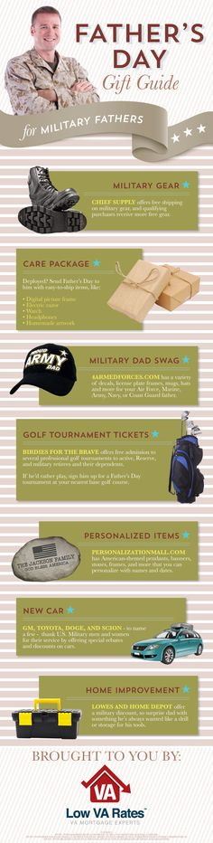 Father's Day Gift Guide for Military Families