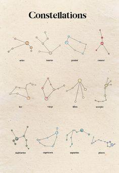 Zodiac Symbols, Zodiac Art, Moon Zodiac, Aquarius Astrology, Sagittarius Astrology, Moon Symbols, Magic Symbols, Zodiac Horoscope, Mini Tattoos