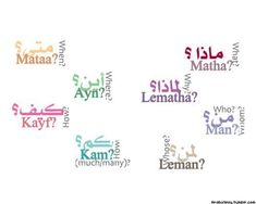 Learn to Speak and Understand Arabic Like a Native, While Cutting Your Learning Time In HALF! #learnarabic