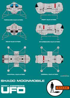 Gerry Andersons UFO SHADO Moon Mobile by ArthurTwosheds.deviantart.com on @deviantART