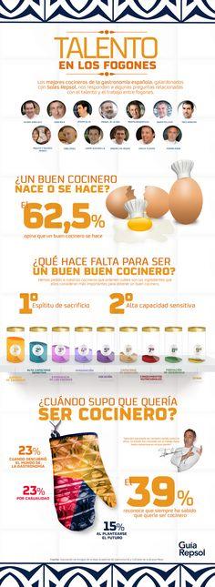Great infographic - Un buen cocinero, ¿nace o se hace? #infografía #chefs #gastronomía