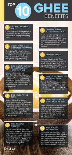 Ghee Benefits Better than Butter?