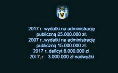 Szprotawski budżet nie jest z gumy