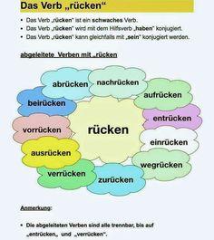 German Grammar, German Words, Help Teaching, Teaching Resources, Deutsch Language, Germany Language, Grammar Tips, German Language Learning, Learn German