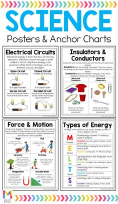 Help your elementary students learn important science concepts with these anchor charts. These student friendly posters are the perfect addition to your students' interactive science notebooks. poster Science Poster and Anchor Chart Bundle Science Notes, Science Topics, Science Worksheets, Science Notebooks, Science Curriculum, Science Classroom, Science Lessons, Teaching Science, Science Education