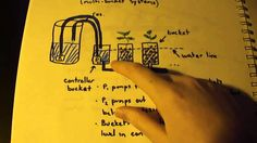 A little presentation about basic hydroponic systems for people that don't know anything!
