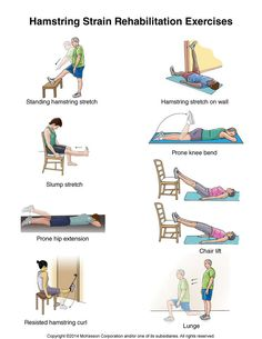 Summit Medical Group - Hamstring Strain Exercises click through for directions Hamstring Pull, Hamstring Workout, Hamstring Stretches, Exercises For Hamstrings, Upper Back Exercises, Knee Exercises, Leg Workouts, Acl Recovery, Pilates