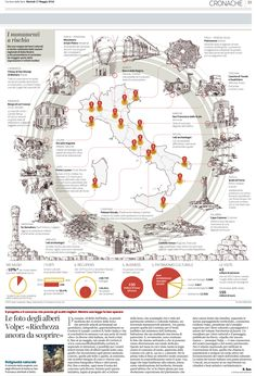 50 amazing new infographics added to our gallery - Visualoop