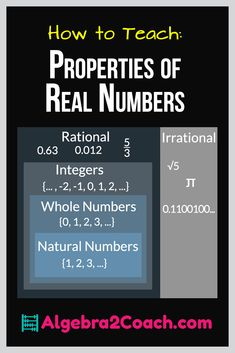 Wow! Love all the Freebies with this one on Properties of Real Numbers! Thank you!   https://algebra2coach.com/properties-of-real-numbers-the-importance-of-differentiating-directions-in-algebra/
