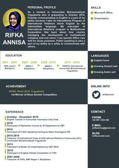 CV for Rifka