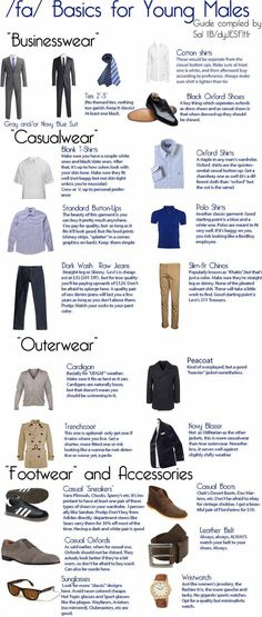 College menswear - Basic fashion tips for college age young adults