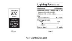 Lamp labels  EPA