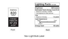 Lamp labels  EPA