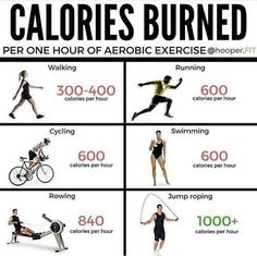 Effective Cardio Workouts In Only 20 Minutes. The perfect exercise regimen is one that combines strength training and some type of cardio. The problem is, many people hate doing cardio and will compris Fitness Workouts, Buddy Workouts, Spin Bike Workouts, Fitness Weightloss, 1000 Calorie Workout, 1000 Calorie Burn, 600 Calorie Diet, Jump Rope Workout, Spinning Workout