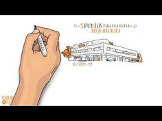 Le Corbusier y la nueva arquitectura | Rincón didáctico de Ciencias Sociales