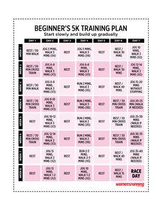couch to 5k plan treadmill app training program pdf